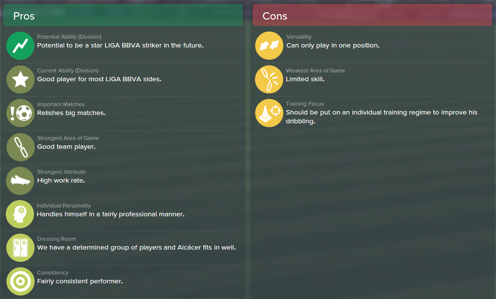 Paco Alcacer, FM15, FM 2015, Football Manager 2015, Scout Report, Pros & Cons