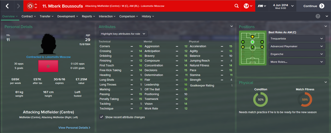 Mbark Boussoufa, Football Manager 2015, FM15, FM 2015, 1st Season Screenshot