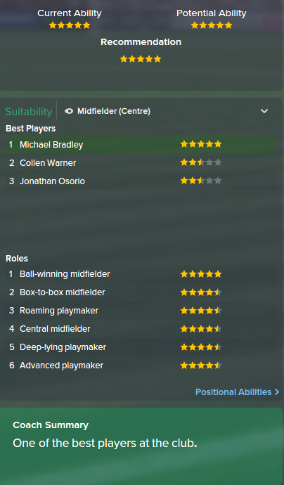 Michael Bradley, FM15, FM 2015, Football Manager 2015, Scout Report, Current & Potential Ability