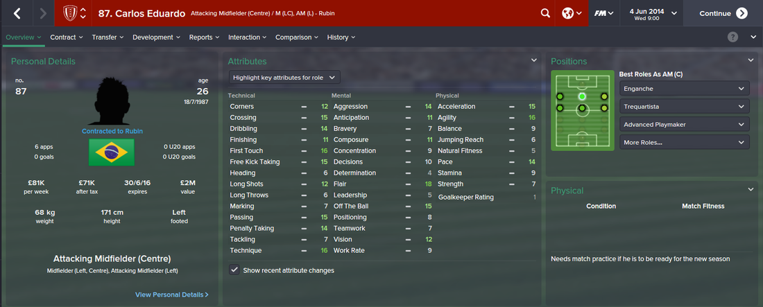 Carlos Eduardo, Football Manager 2015, FM15, FM 2015, 1st Season Screenshot