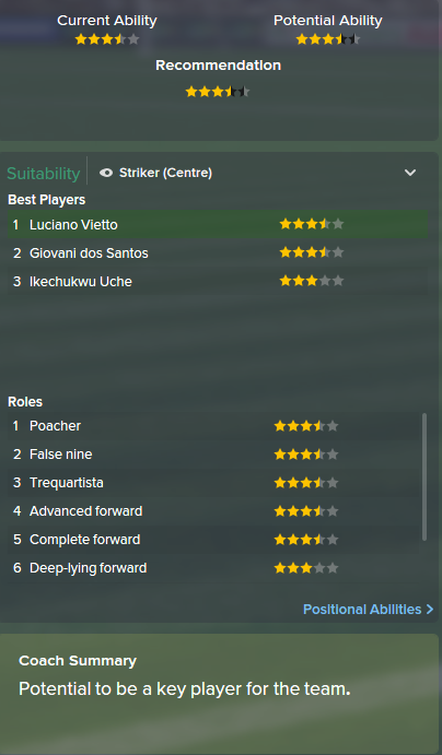 Luciano Vietto, FM15, FM 2015, Football Manager 2015, Scout Report, Current & Potential Ability