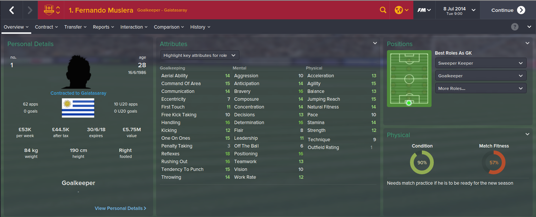 Fernando Muslera, FM15, FM 2015, Football Manager 2015, 1st Season Screenshot