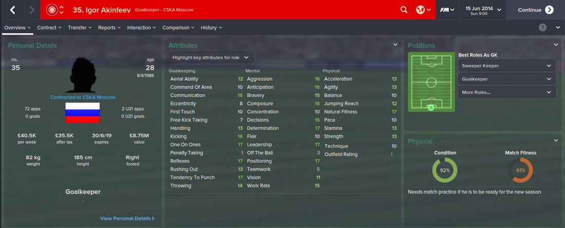 Igor Akinfeev, Football Manager 2015, FM15, FM 2015, 1st Season Screenshot
