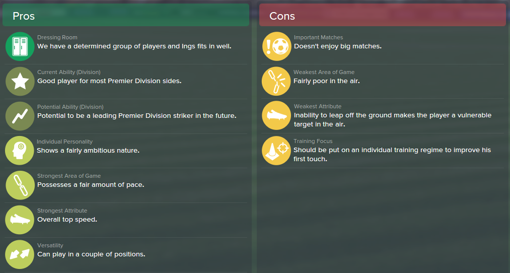 Danny Ings, FM15, FM 2015, Football Manager 2015, Scout Report, Pros & Cons