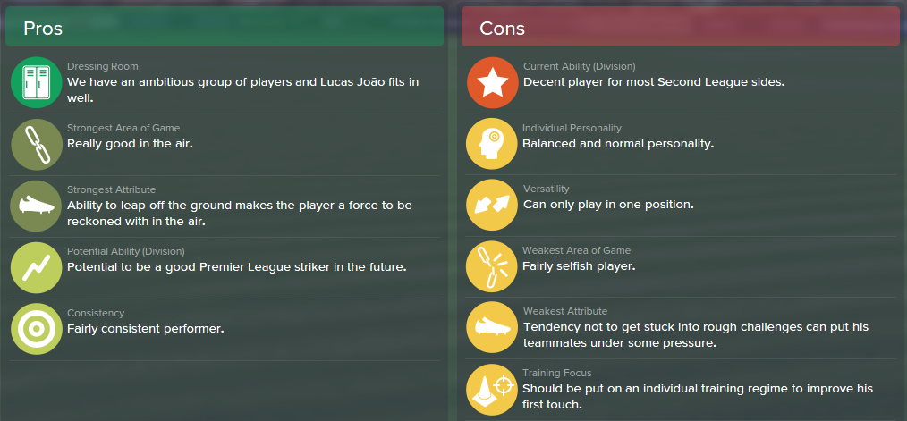Lucas Joao, FM15, FM 2015, Football Manager 2015, Scout Report, Pros & Cons