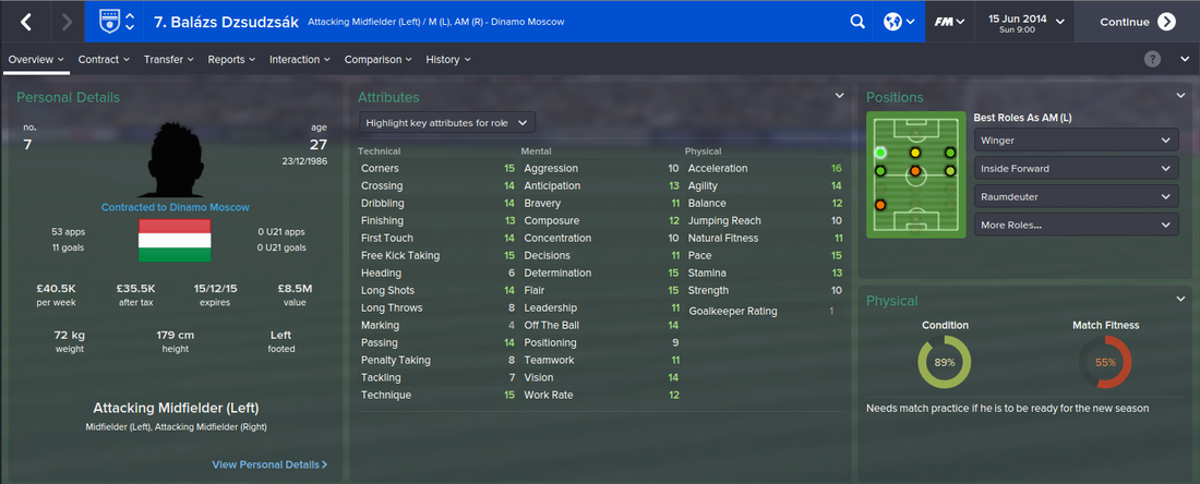 Balazs Dzsudzsak, Football Manager 2015, FM15, FM 2015, 1st Season Screenshot